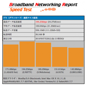 BNR-download 10PM 2016-07-29 午後9.59.20