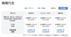 (出典)ソフトバンクのANA Phoneサイトから (http://www.softbank.jp/partners/ana/products/list/xperia-xz/price/)